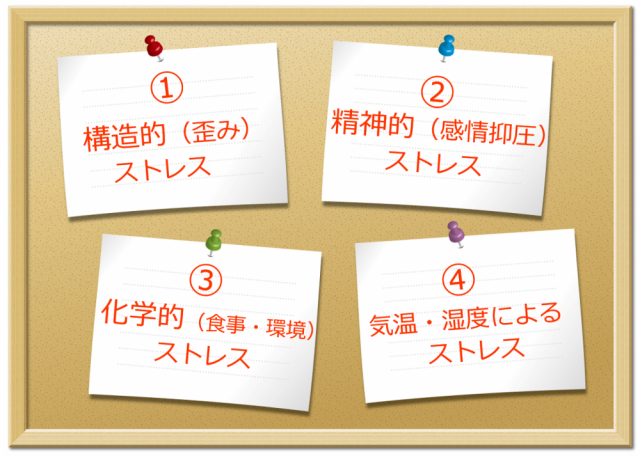 4つのストレス図
