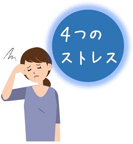 ①4つのストレスが蓄積し自律神経が乱れる
